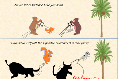 Fable Story Bull, Bear, Squirrel and Civet